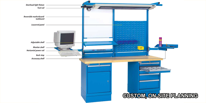 Lista Nexus Workstation
